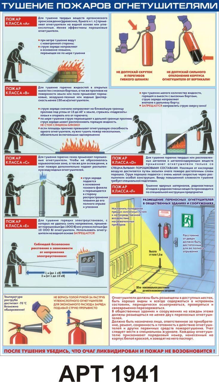 тушение пожара огнетушителем оп-4 инструкция по применению