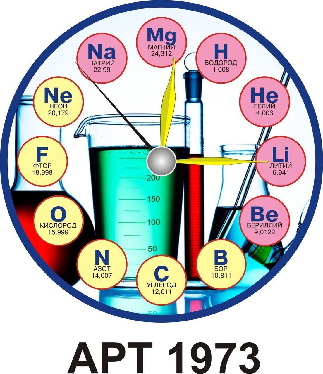 Подарки для учителя химии 544